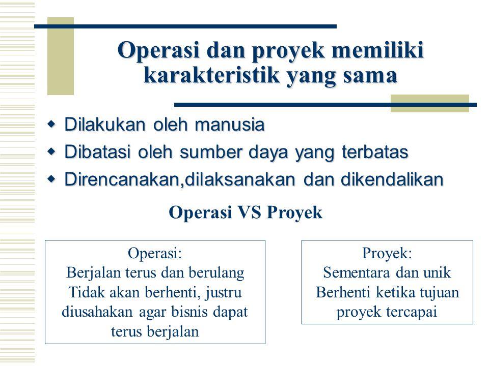 Operasi dan proyek memiliki karakteristik yang sama  Dilakukan oleh manusia  Dibatasi oleh sumber daya yang terbatas  Direncanakan,dilaksanakan dan