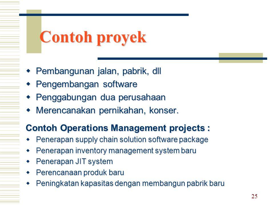 25 Contoh proyek  Pembangunan jalan, pabrik, dll  Pengembangan software  Penggabungan dua perusahaan  Merencanakan pernikahan, konser. Contoh Oper
