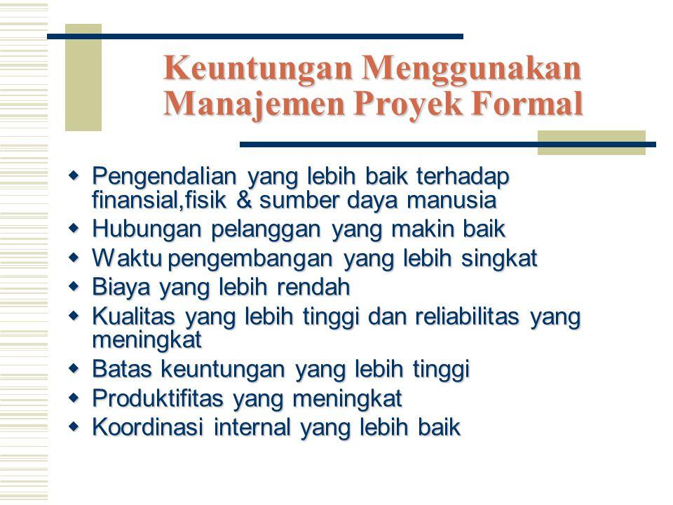 Keuntungan Menggunakan Manajemen Proyek Formal  Pengendalian yang lebih baik terhadap finansial,fisik & sumber daya manusia  Hubungan pelanggan yang