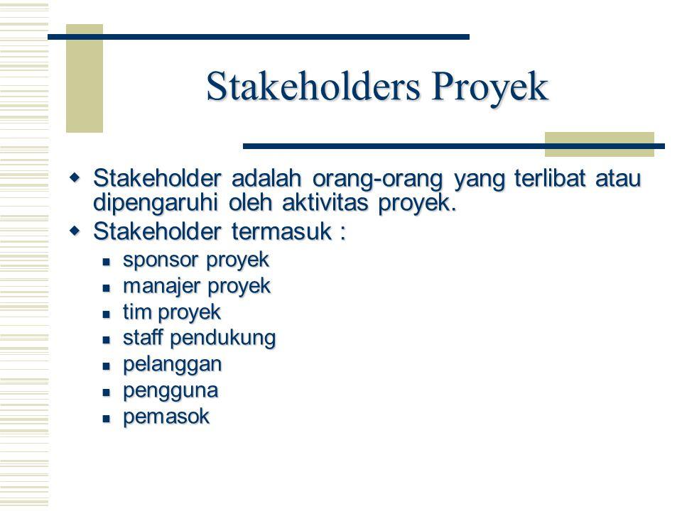 Stakeholders Proyek  Stakeholder adalah orang-orang yang terlibat atau dipengaruhi oleh aktivitas proyek.  Stakeholder termasuk : sponsor proyek spo