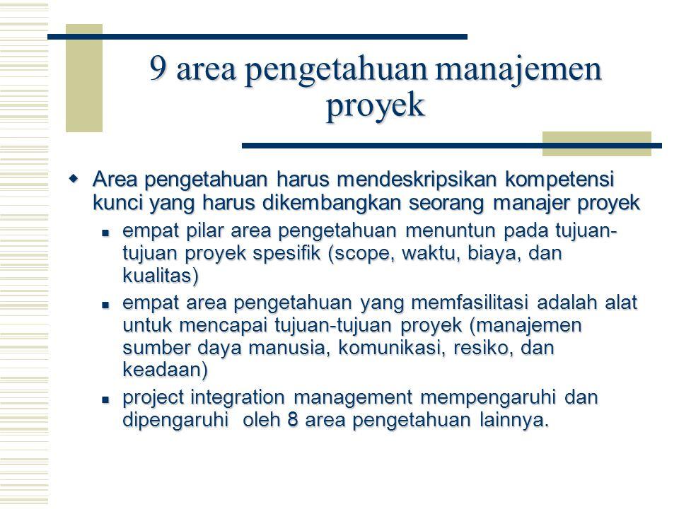 9 area pengetahuan manajemen proyek  Area pengetahuan harus mendeskripsikan kompetensi kunci yang harus dikembangkan seorang manajer proyek empat pil