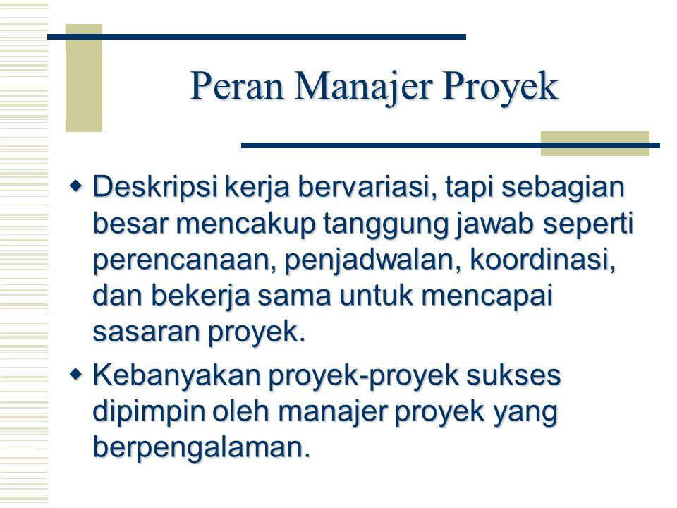 Peran Manajer Proyek  Deskripsi kerja bervariasi, tapi sebagian besar mencakup tanggung jawab seperti perencanaan, penjadwalan, koordinasi, dan beker