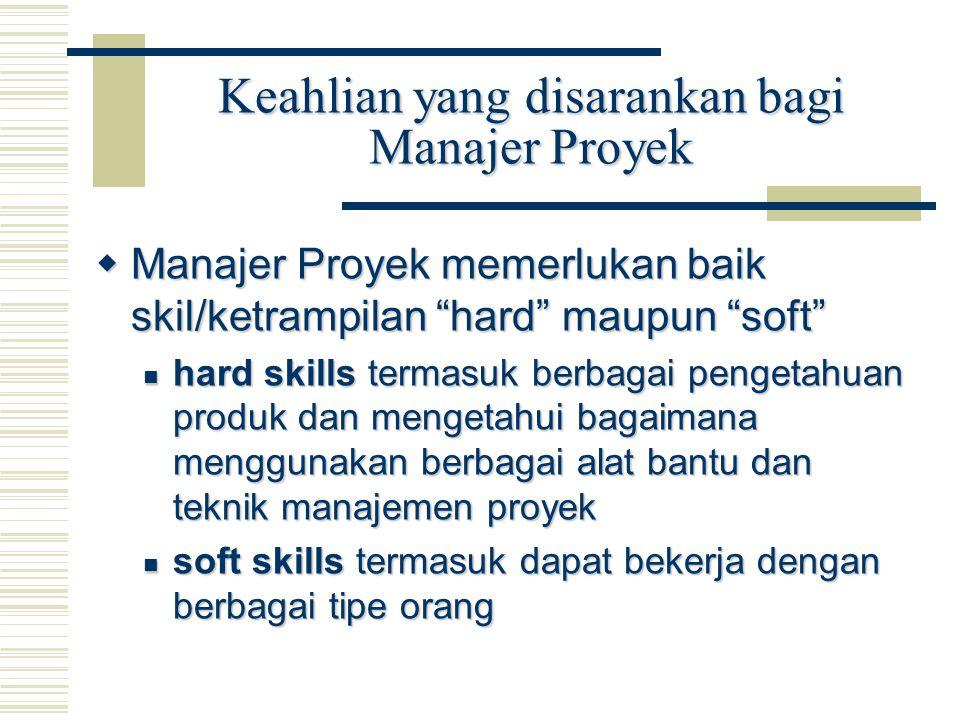 """Keahlian yang disarankan bagi Manajer Proyek  Manajer Proyek memerlukan baik skil/ketrampilan """"hard"""" maupun """"soft"""" hard skills termasuk berbagai peng"""