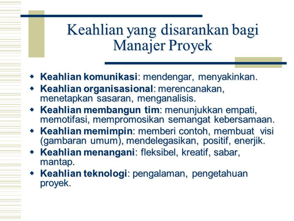 Keahlian yang disarankan bagi Manajer Proyek  Keahlian komunikasi: mendengar, menyakinkan.  Keahlian organisasional: merencanakan, menetapkan sasara