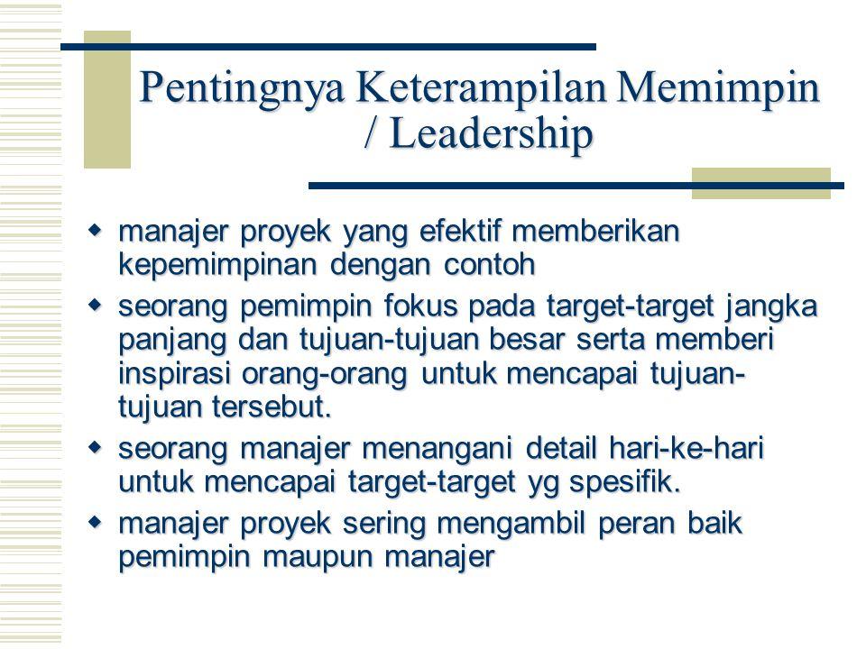 Pentingnya Keterampilan Memimpin / Leadership  manajer proyek yang efektif memberikan kepemimpinan dengan contoh  seorang pemimpin fokus pada target