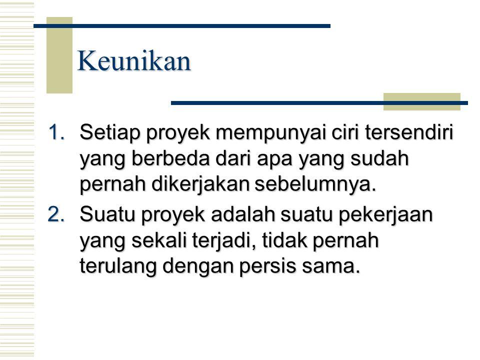 3-57 Project Management Process