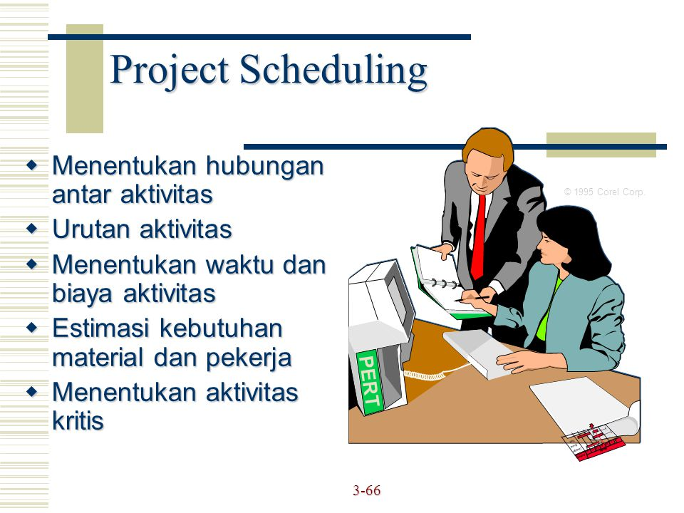3-66  Menentukan hubungan antar aktivitas  Urutan aktivitas  Menentukan waktu dan biaya aktivitas  Estimasi kebutuhan material dan pekerja  Menen