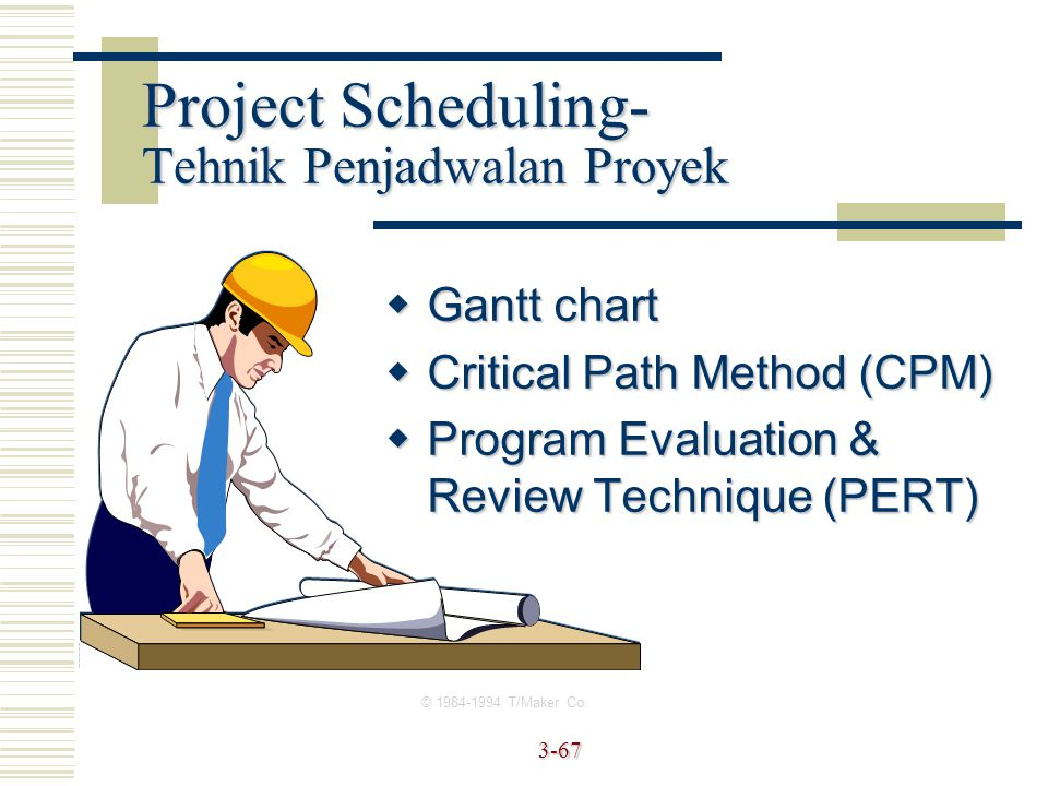 3-67  Gantt chart  Critical Path Method (CPM)  Program Evaluation & Review Technique (PERT) © 1984-1994 T/Maker Co.