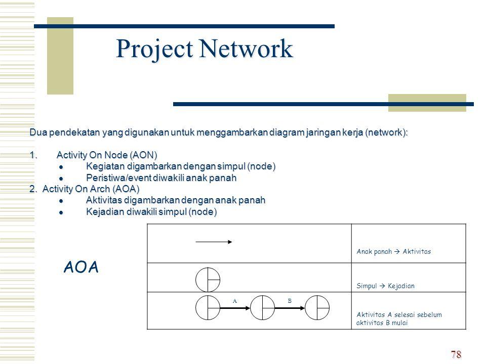 Dua pendekatan yang digunakan untuk menggambarkan diagram jaringan kerja (network): 1.Activity On Node (AON) Kegiatan digambarkan dengan simpul (node)