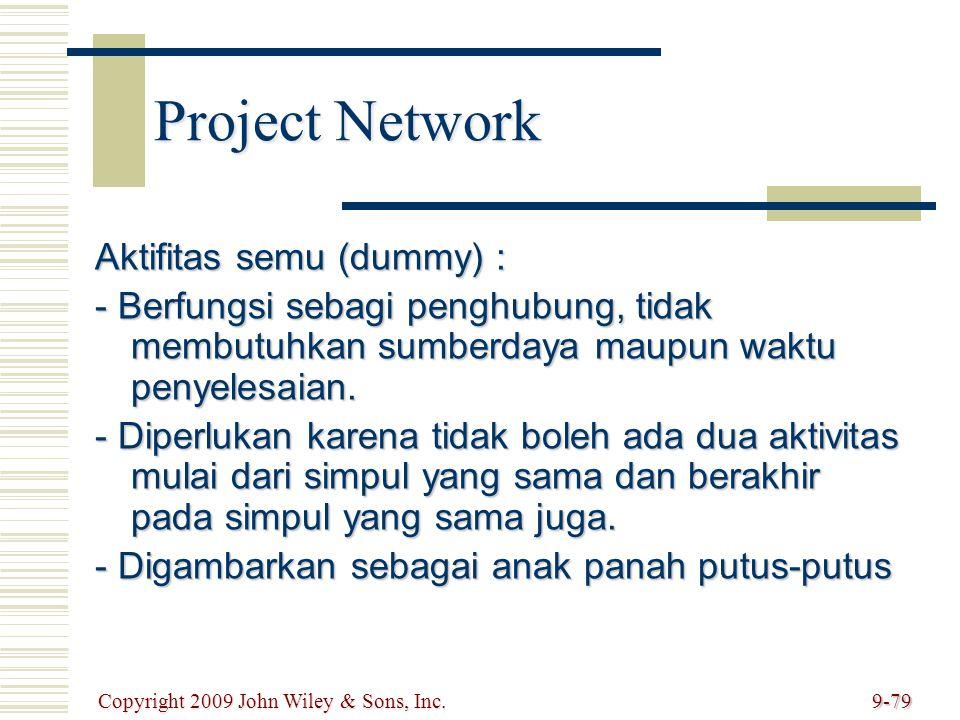 Aktifitas semu (dummy) : - Berfungsi sebagi penghubung, tidak membutuhkan sumberdaya maupun waktu penyelesaian. - Diperlukan karena tidak boleh ada du