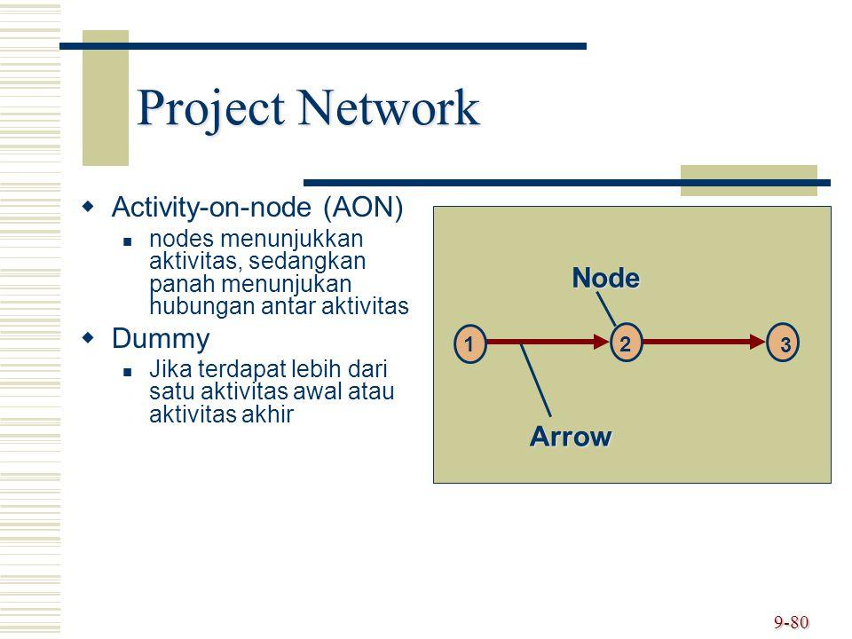 9-80 Project Network   Activity-on-node (AON) nodes menunjukkan aktivitas, sedangkan panah menunjukan hubungan antar aktivitas   Dummy Jika terdap