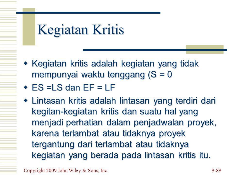 Kegiatan Kritis  Kegiatan kritis adalah kegiatan yang tidak mempunyai waktu tenggang (S = 0  ES =LS dan EF = LF  Lintasan kritis adalah lintasan ya