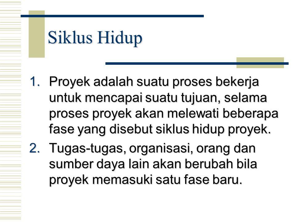 Siklus Hidup  Proyek adalah suatu proses bekerja untuk mencapai suatu tujuan, selama proses proyek akan melewati beberapa fase yang disebut siklus h
