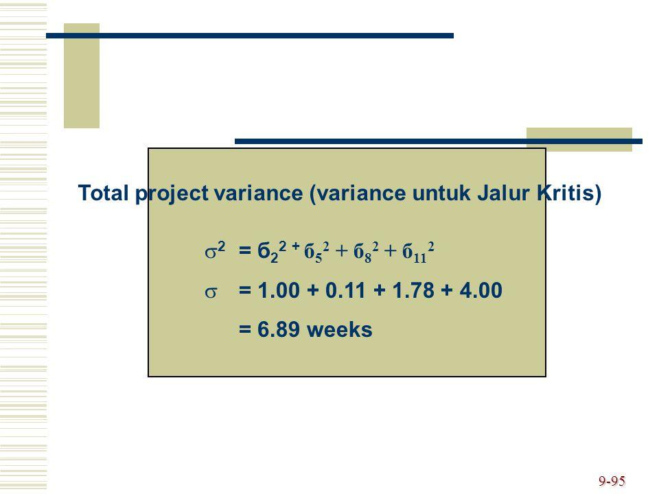 9-95  2 = б 2 2 + б 5 2 + б 8 2 + б 11 2  = 1.00 + 0.11 + 1.78 + 4.00 = 6.89 weeks Total project variance (variance untuk Jalur Kritis)