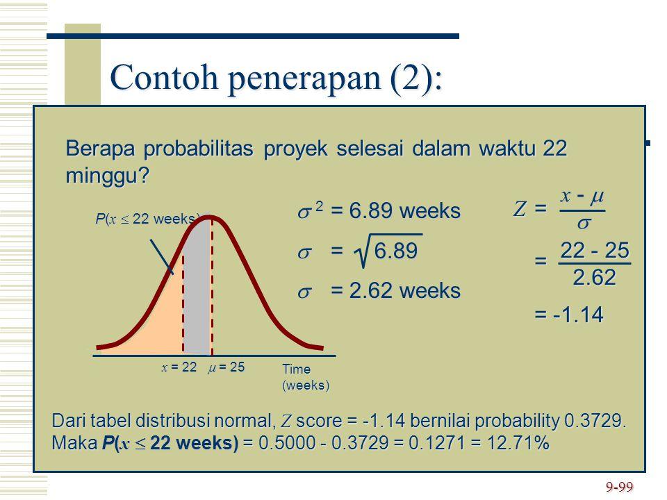 9-99 Contoh penerapan (2):  = 25 Time (weeks) x = 22 P( x  22 weeks) Berapa probabilitas proyek selesai dalam waktu 22 minggu?  2 = 6.89 weeks  =
