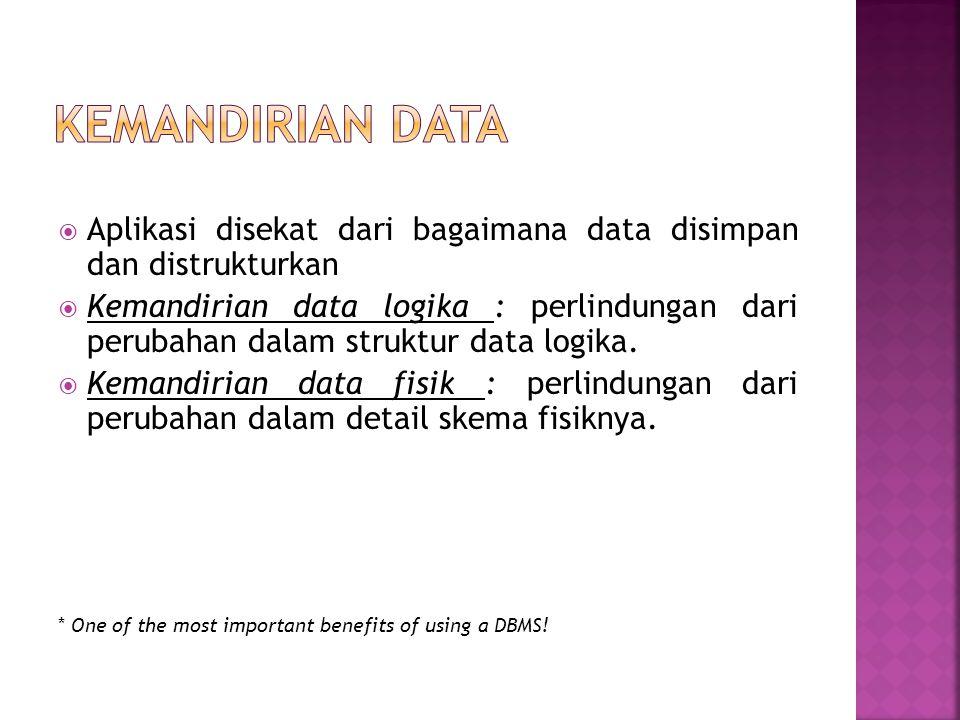  3 kelompok bahasa basis data:  Data Definition Language (DDL) Mendefinisikan struktur database & table.