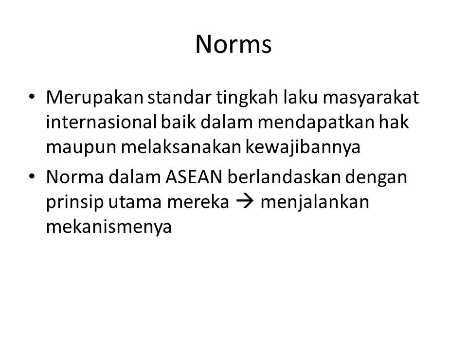 Norms Merupakan standar tingkah laku masyarakat internasional baik dalam mendapatkan hak maupun melaksanakan kewajibannya Norma dalam ASEAN berlandaskan dengan prinsip utama mereka  menjalankan mekanismenya