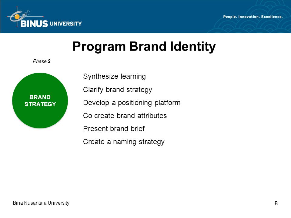 Bina Nusantara University 8 Program Brand Identity BRAND STRATEGY BRAND STRATEGY Phase 2 Synthesize learning Clarify brand strategy Develop a positioning platform Co create brand attributes Present brand brief Create a naming strategy