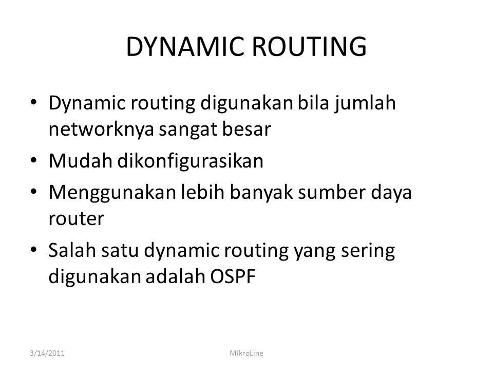 DYNAMIC ROUTING Dynamic routing digunakan bila jumlah networknya sangat besar Mudah dikonfigurasikan Menggunakan lebih banyak sumber daya router Salah