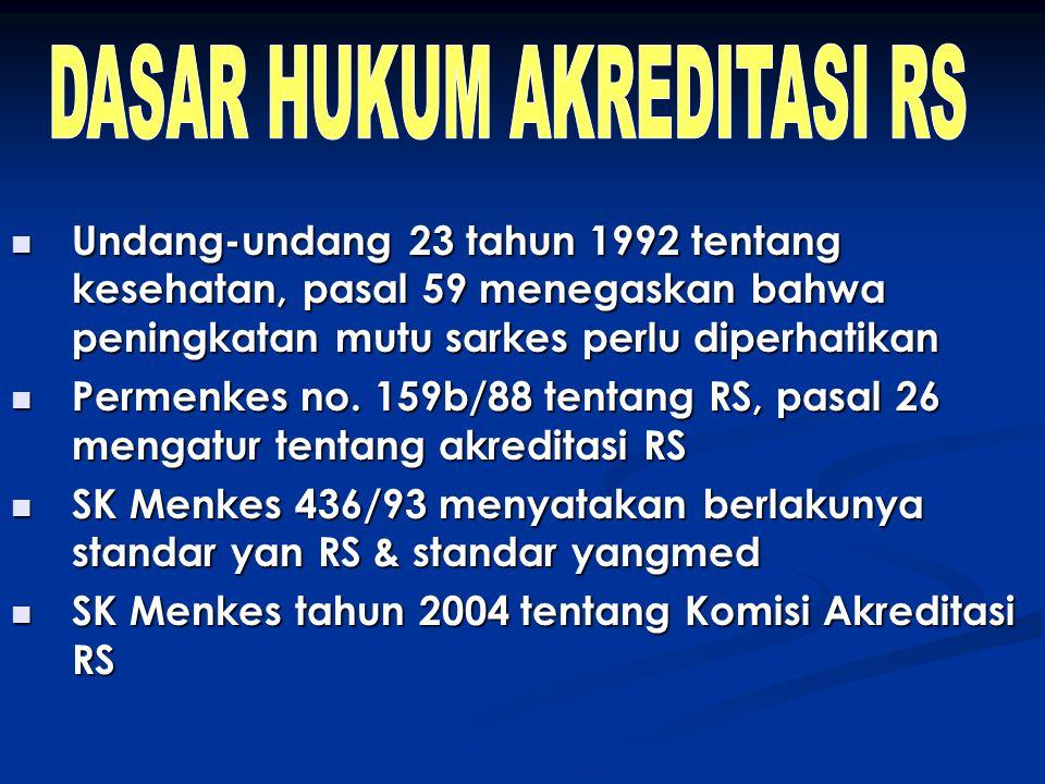 Undang-undang 23 tahun 1992 tentang kesehatan, pasal 59 menegaskan bahwa peningkatan mutu sarkes perlu diperhatikan Undang-undang 23 tahun 1992 tentan