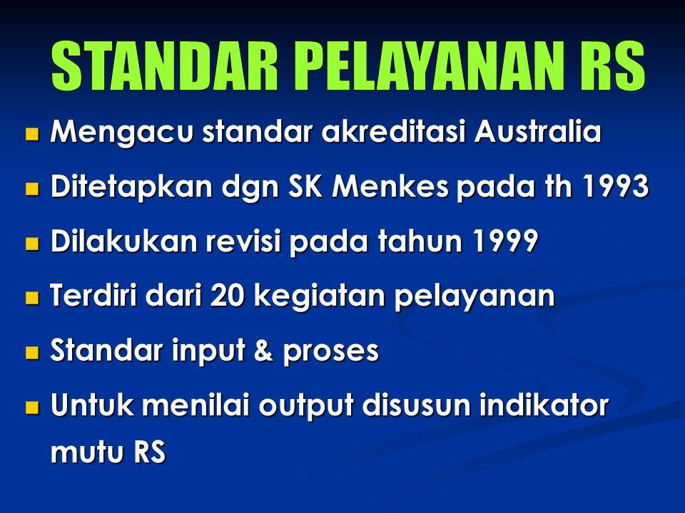 Mengacu standar akreditasi Australia Mengacu standar akreditasi Australia Ditetapkan dgn SK Menkes pada th 1993 Ditetapkan dgn SK Menkes pada th 1993