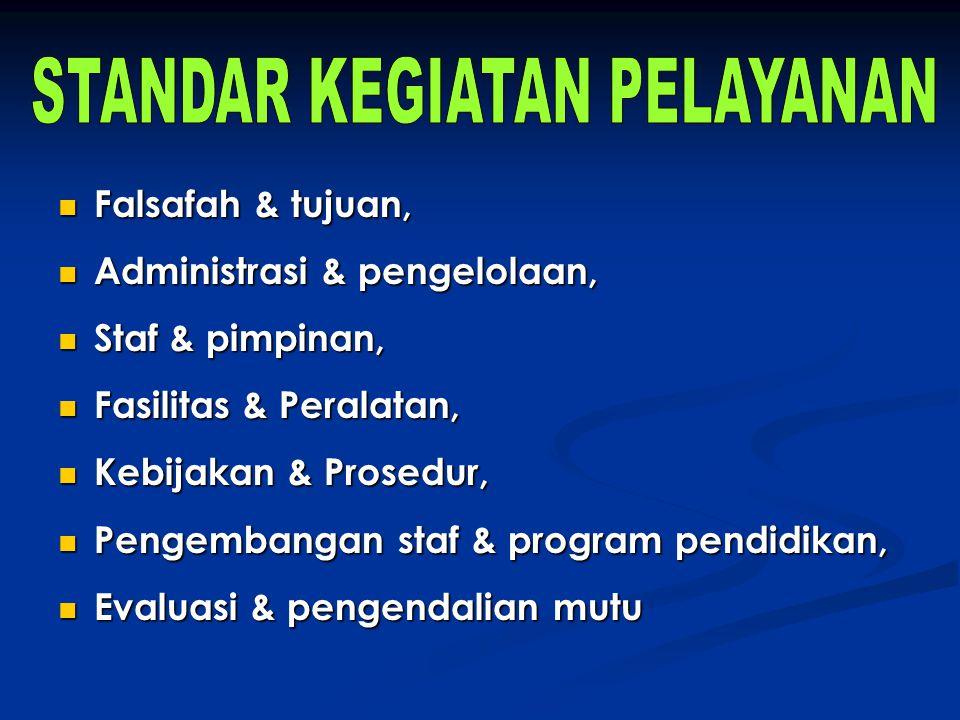 Falsafah & tujuan, Falsafah & tujuan, Administrasi & pengelolaan, Administrasi & pengelolaan, Staf & pimpinan, Staf & pimpinan, Fasilitas & Peralatan,