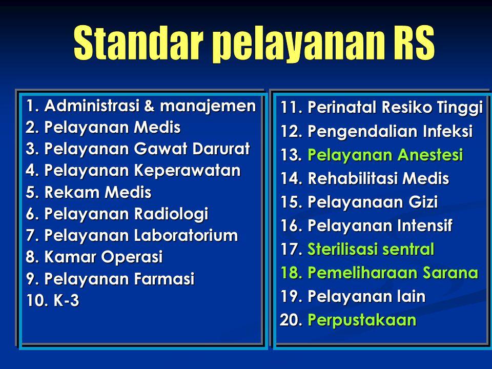 1. Administrasi & manajemen 2. Pelayanan Medis 3. Pelayanan Gawat Darurat 4. Pelayanan Keperawatan 5. Rekam Medis 6. Pelayanan Radiologi 7. Pelayanan