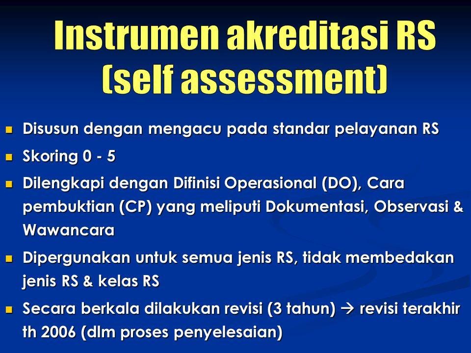 Disusun dengan mengacu pada standar pelayanan RS Disusun dengan mengacu pada standar pelayanan RS Skoring 0 - 5 Skoring 0 - 5 Dilengkapi dengan Difini