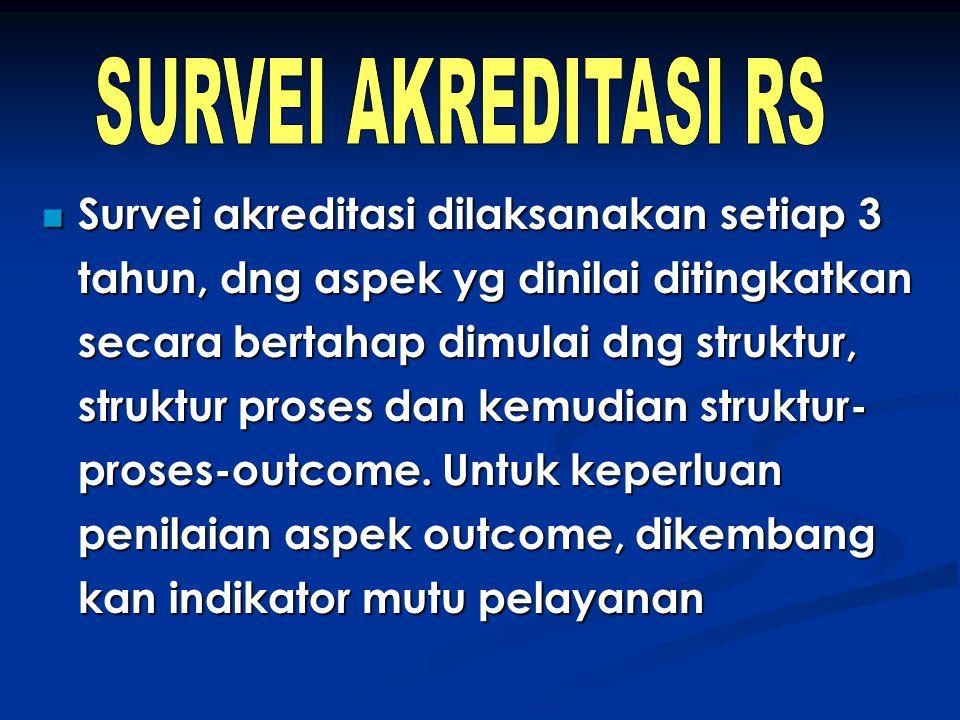 Survei akreditasi dilaksanakan setiap 3 tahun, dng aspek yg dinilai ditingkatkan secara bertahap dimulai dng struktur, struktur proses dan kemudian st