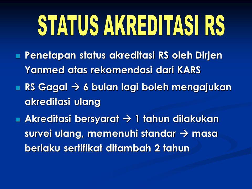 Penetapan status akreditasi RS oleh Dirjen Yanmed atas rekomendasi dari KARS Penetapan status akreditasi RS oleh Dirjen Yanmed atas rekomendasi dari K