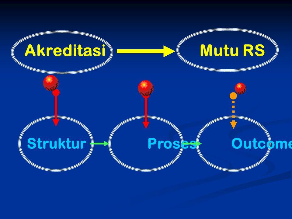 AkreditasiMutu RS Struktur ProsesOutcome