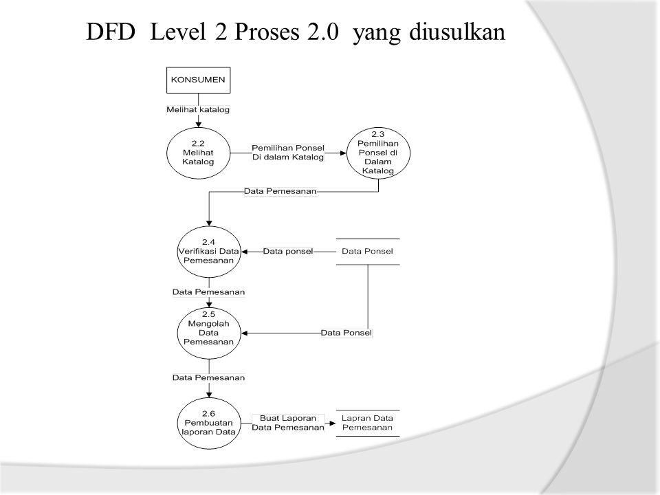 DFD Level 2 Proses 3.0 yang diusulkan