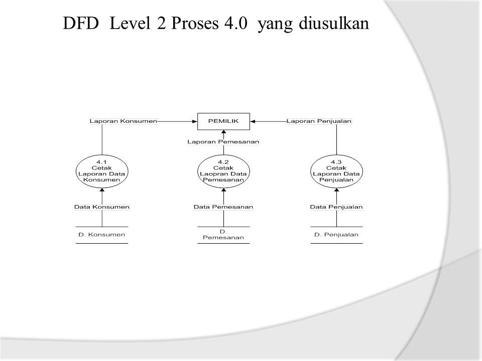 DFD Level 2 Proses 4.0 yang diusulkan