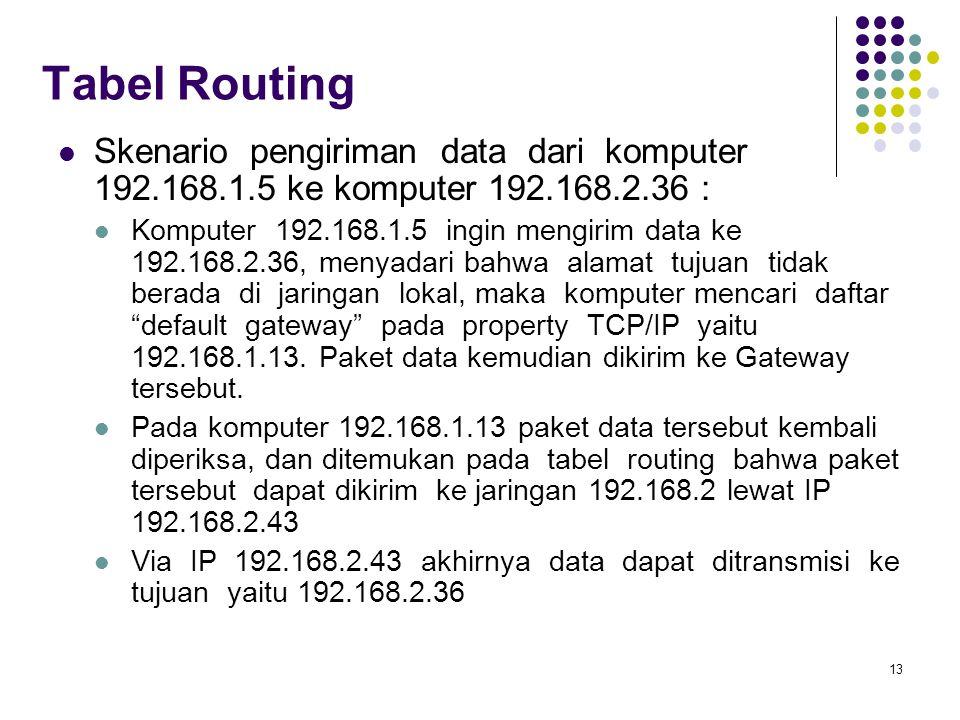 13 Tabel Routing Skenario pengiriman data dari komputer 192.168.1.5 ke komputer 192.168.2.36 : Komputer 192.168.1.5 ingin mengirim data ke 192.168.2.3