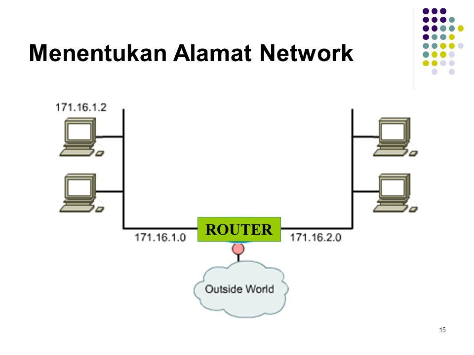 15 Menentukan Alamat Network ROUTER
