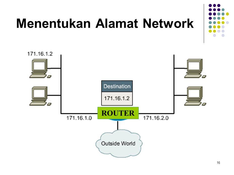 16 Menentukan Alamat Network ROUTER