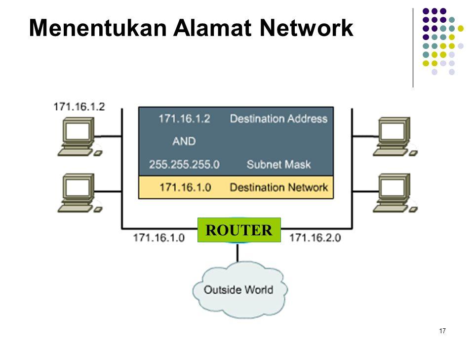 17 Menentukan Alamat Network ROUTER