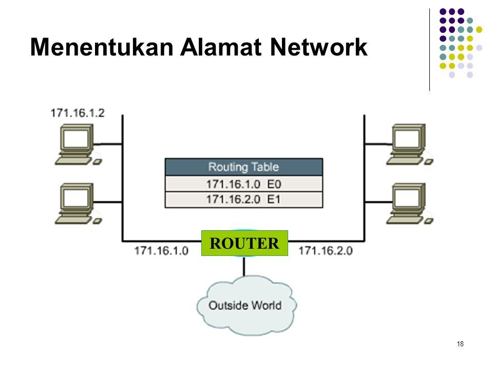 18 Menentukan Alamat Network ROUTER
