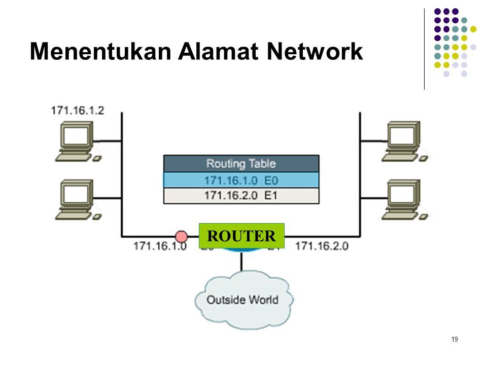 19 Menentukan Alamat Network ROUTER