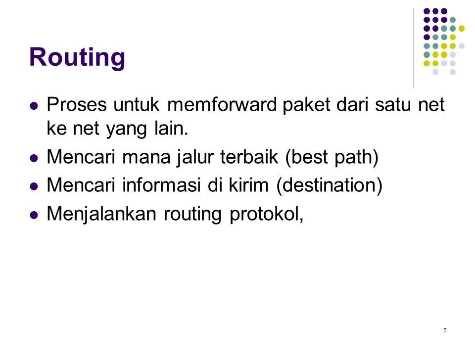 2 Routing Proses untuk memforward paket dari satu net ke net yang lain. Mencari mana jalur terbaik (best path) Mencari informasi di kirim (destination