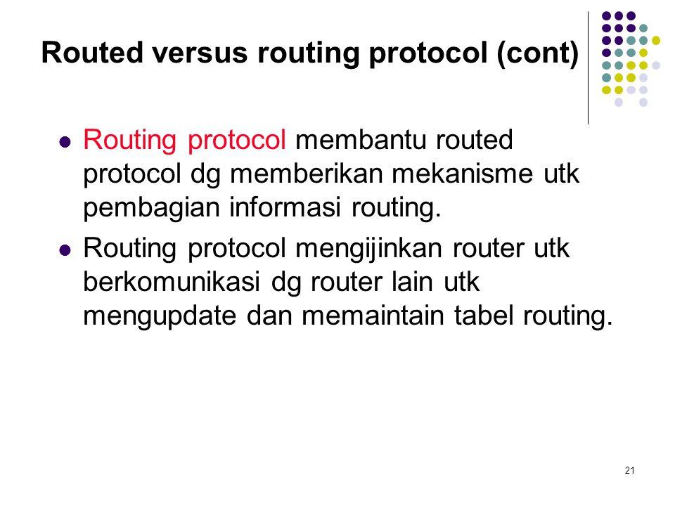 21 Routed versus routing protocol (cont) Routing protocol membantu routed protocol dg memberikan mekanisme utk pembagian informasi routing. Routing pr