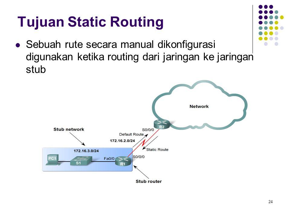 24 Tujuan Static Routing Sebuah rute secara manual dikonfigurasi digunakan ketika routing dari jaringan ke jaringan stub