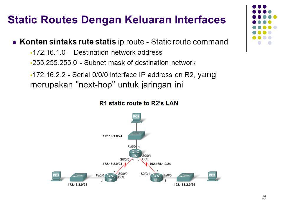 25 Static Routes Dengan Keluaran Interfaces Konten sintaks rute statis ip route - Static route command  172.16.1.0 – Destination network address  25