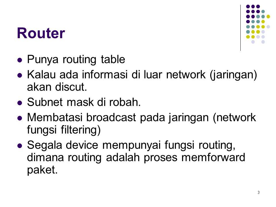 3 Router Punya routing table Kalau ada informasi di luar network (jaringan) akan discut. Subnet mask di robah. Membatasi broadcast pada jaringan (netw