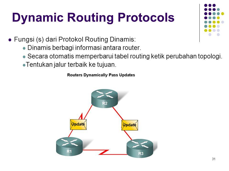 31 Dynamic Routing Protocols Fungsi (s) dari Protokol Routing Dinamis: Dinamis berbagi informasi antara router. Secara otomatis memperbarui tabel rout