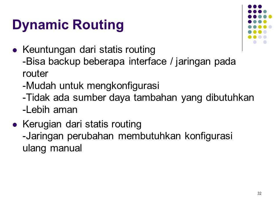 32 Dynamic Routing Keuntungan dari statis routing -Bisa backup beberapa interface / jaringan pada router -Mudah untuk mengkonfigurasi -Tidak ada sumbe
