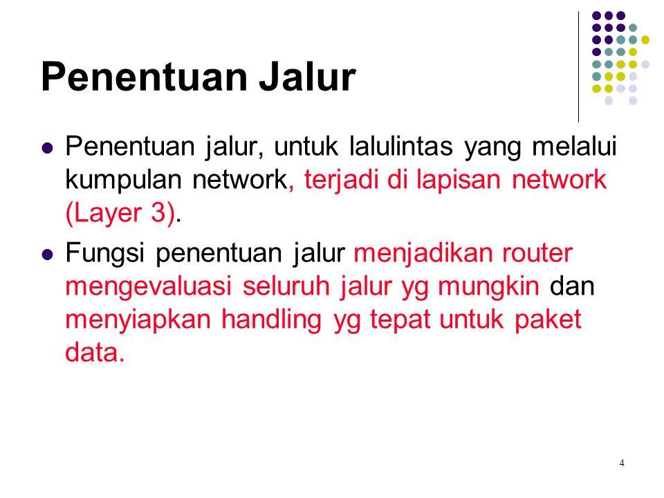 4 Penentuan Jalur Penentuan jalur, untuk lalulintas yang melalui kumpulan network, terjadi di lapisan network (Layer 3). Fungsi penentuan jalur menjad