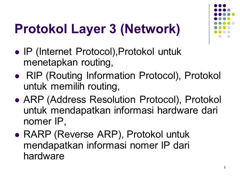 6 Protokol Layer 3 (Network) IP (Internet Protocol),Protokol untuk menetapkan routing, RIP (Routing Information Protocol), Protokol untuk memilih rout