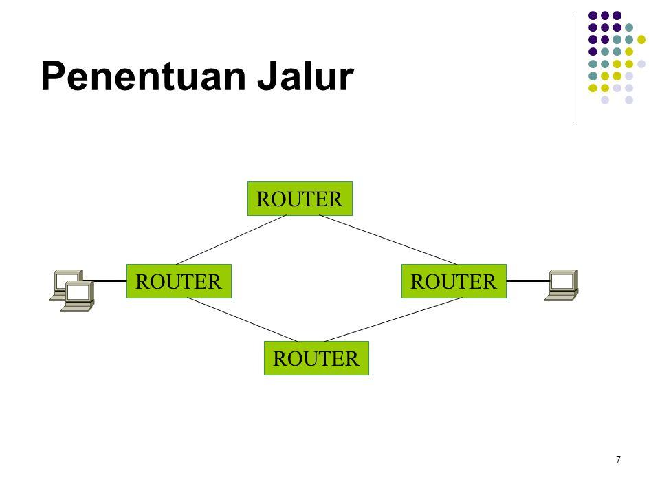 7 Penentuan Jalur ROUTER