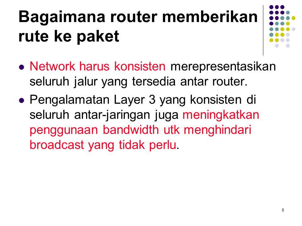 8 Bagaimana router memberikan rute ke paket Network harus konsisten merepresentasikan seluruh jalur yang tersedia antar router. Pengalamatan Layer 3 y